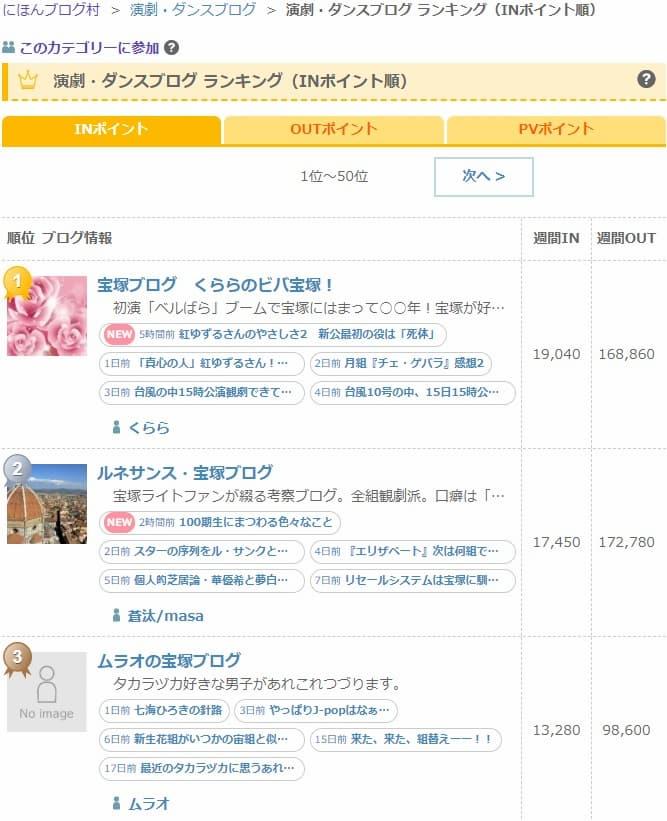 ブログ村 演劇・ダンスカテゴリー ランキング1位