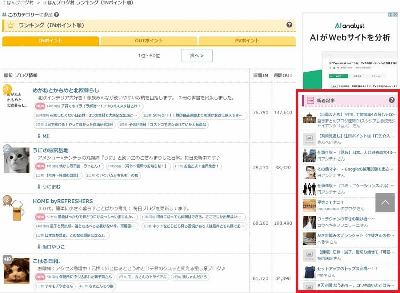 ブログ村 ランキングページの新着記事