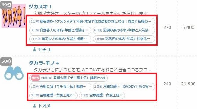 ブログ村 演劇・ダンス 49位と50位を比較