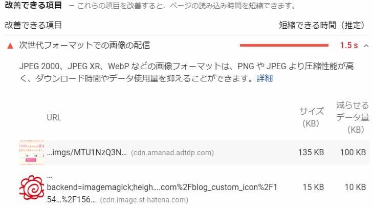 PageSpeed Insights 改善できる項目 次世代フォーマットでの画像の配信