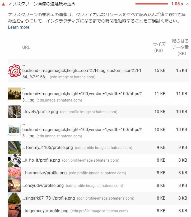 PageSpeed Insights 改善できる項目 オフスクリーン画像の遅延読み込み