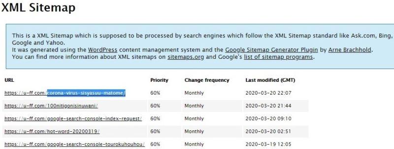 ブログ、XML Sitemap