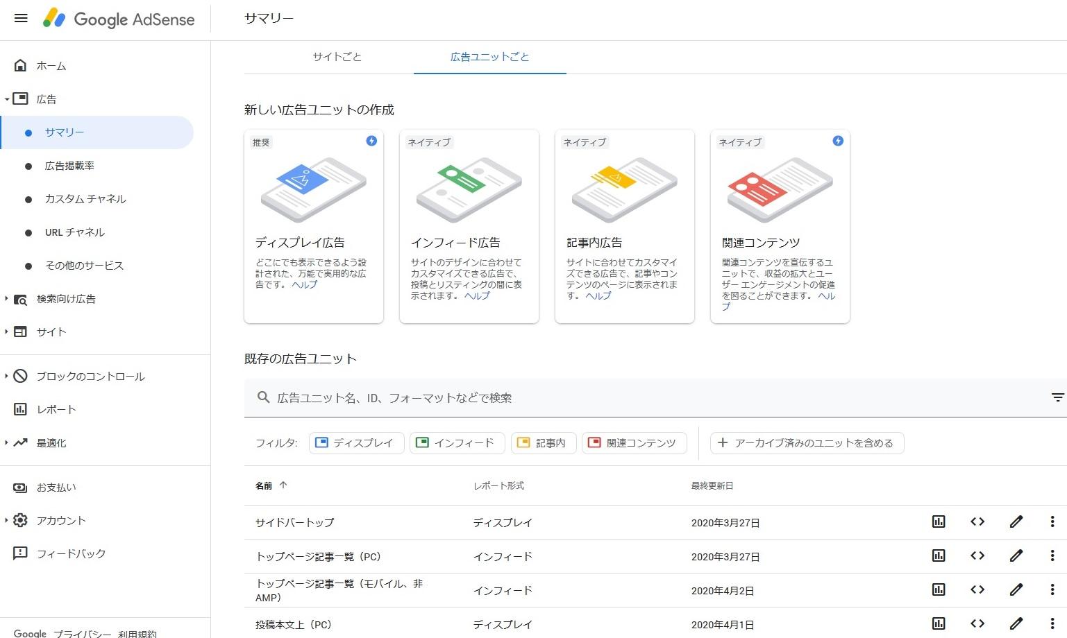 Googleアドセンス管理画面、広告>サマリー>広告ユニットごと